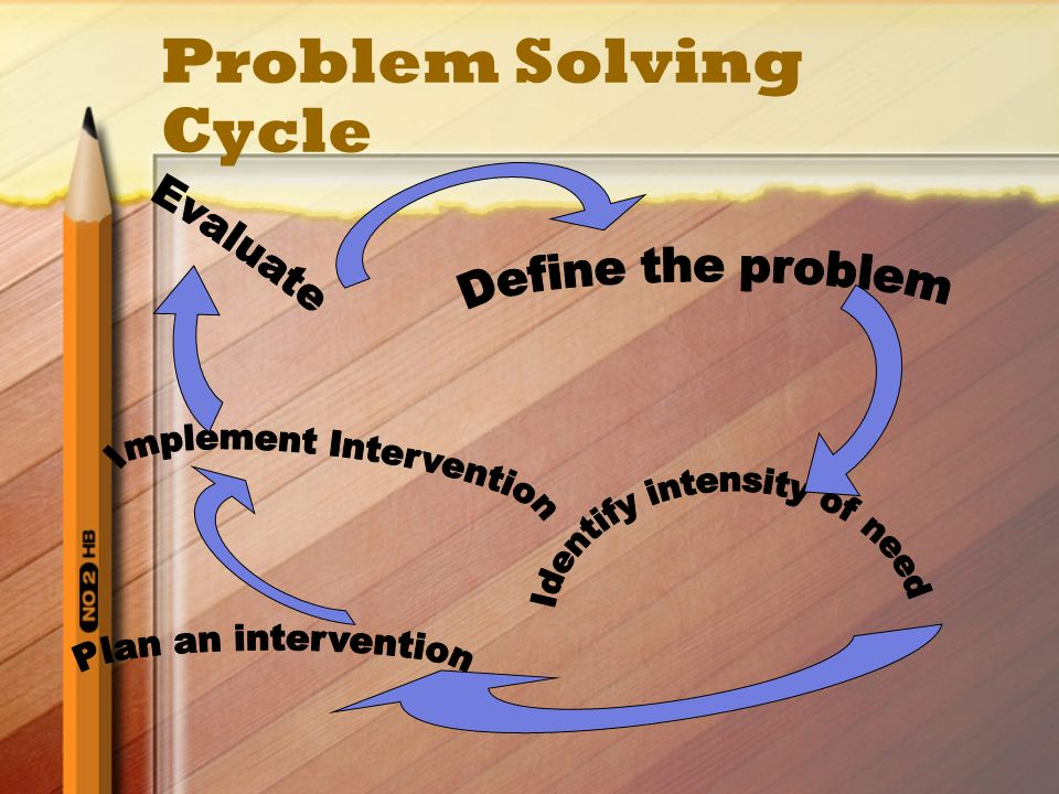 Problem Solving Cycle Evaluate Implement Intervention