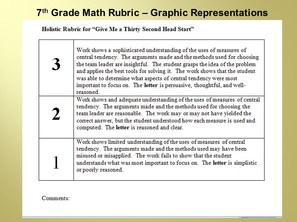 7th Grade Math Rubric – Graphic Representations