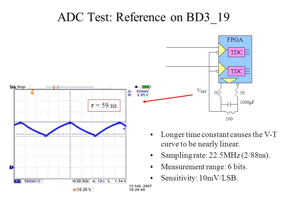 TDC and ADC Implemented Using FPGA - ppt video online download