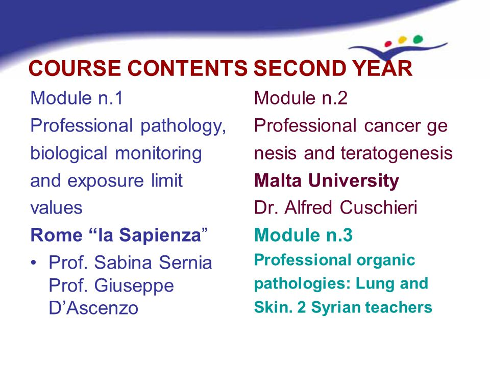 COURSE CONTENTS SECOND YEAR