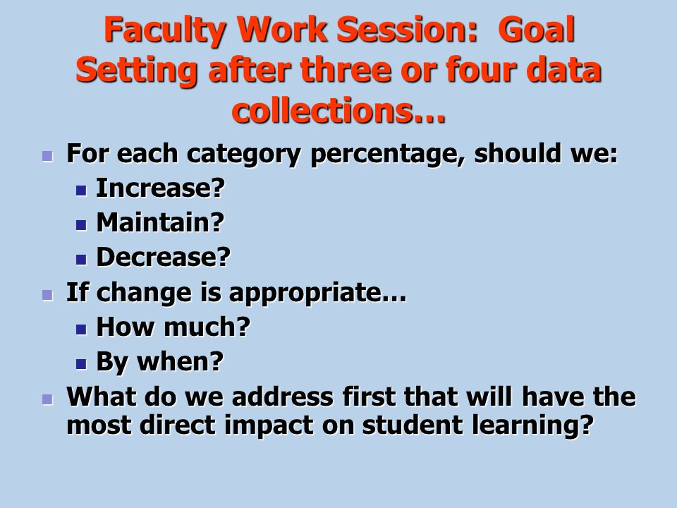 Faculty Work Session: Goal Setting after three or four data collections…