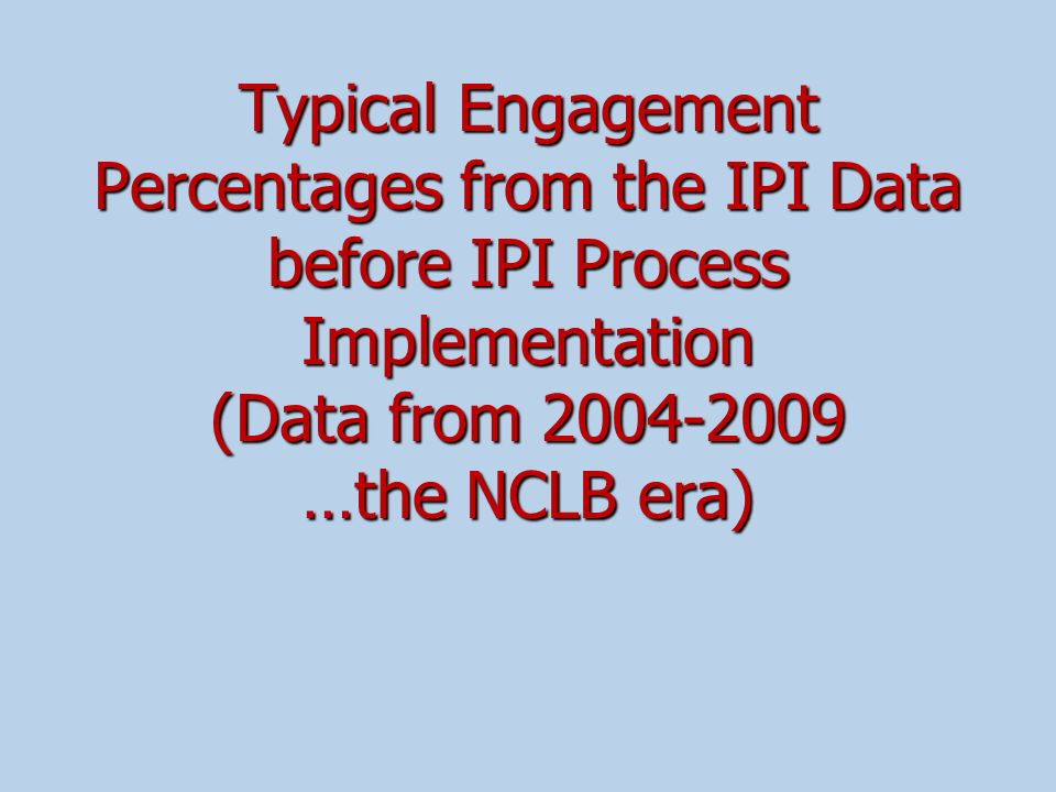 Typical Engagement Percentages from the IPI Data before IPI Process Implementation (Data from 2004-2009 …the NCLB era)