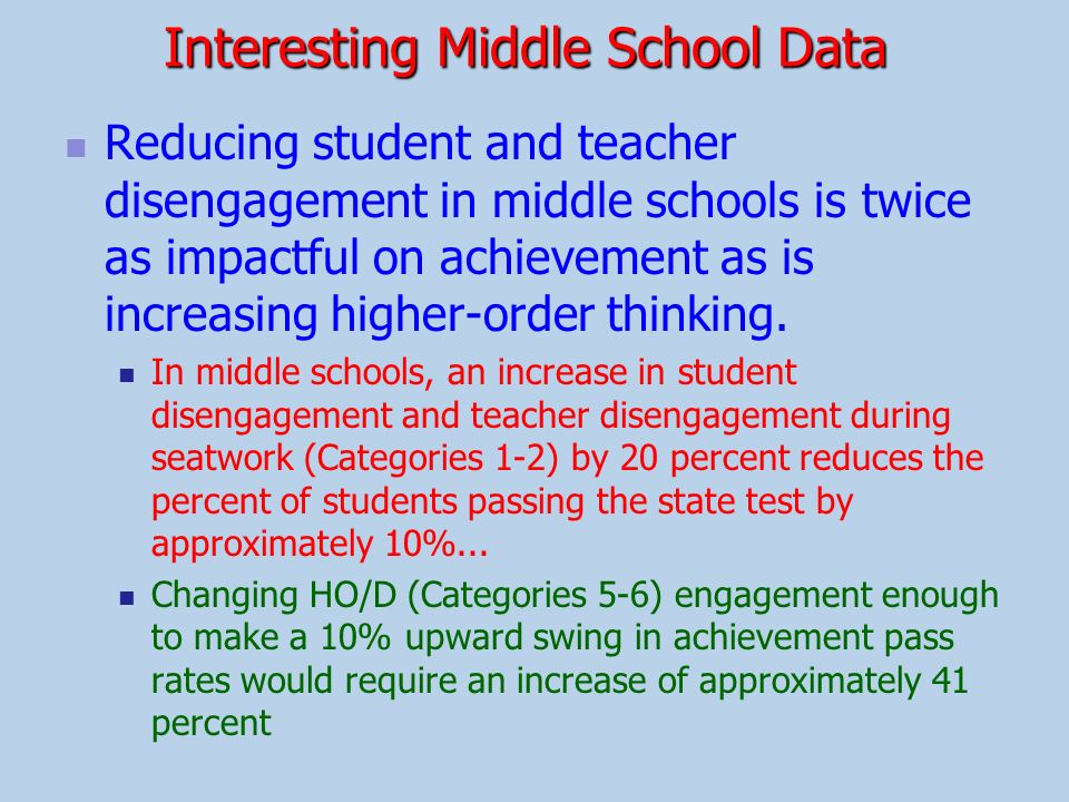 Interesting Middle School Data