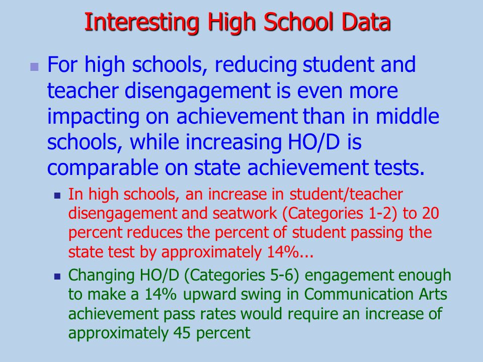 Interesting High School Data