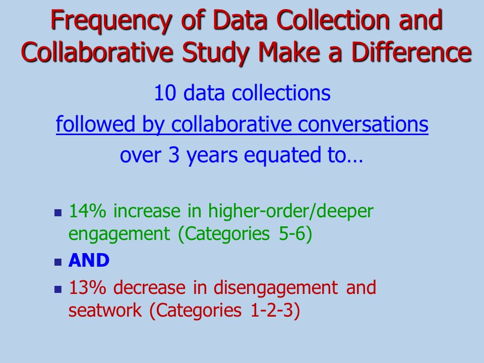 Frequency of Data Collection and Collaborative Study Make a Difference