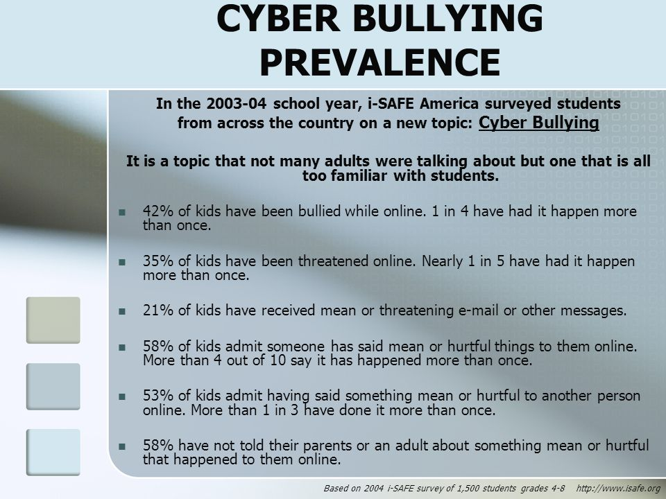 CYBER BULLYING PREVALENCE
