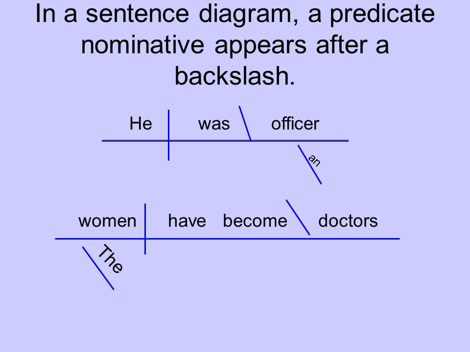 Diagram Predicate Adjective Sentence Electrical Work Wiring Diagram