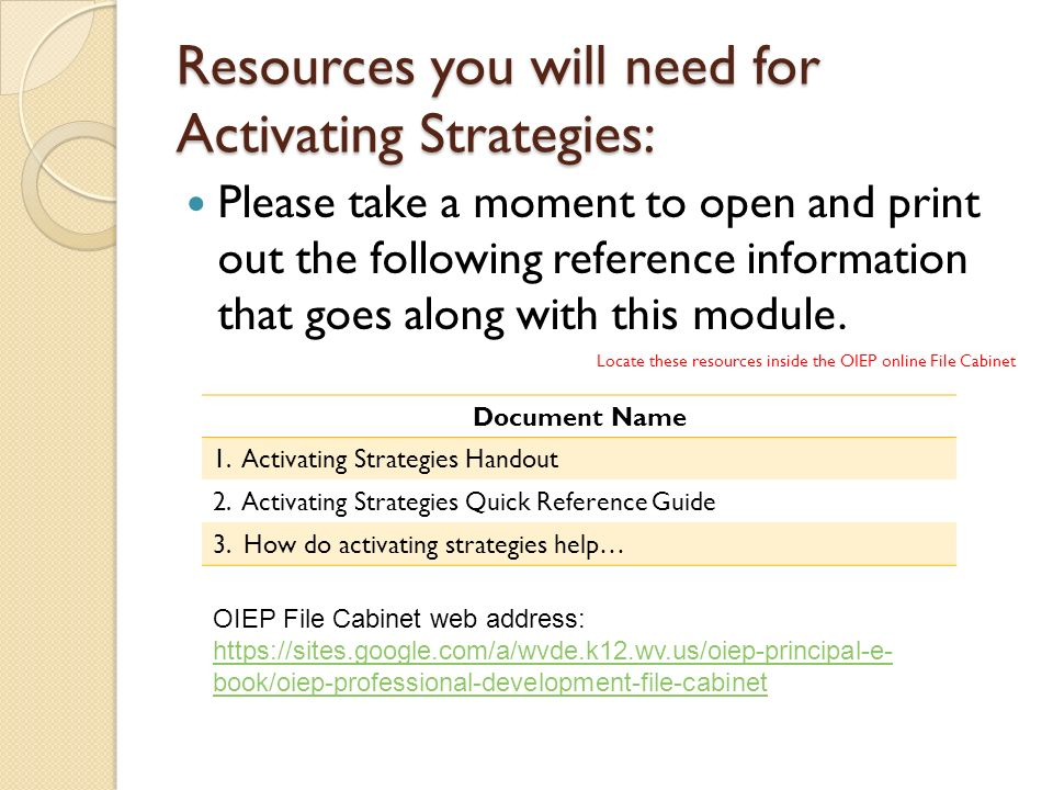 Resources you will need for Activating Strategies: