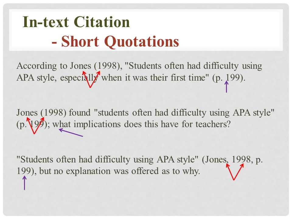 Apa Created By Sally Ren Esl Instructor Ppt Download