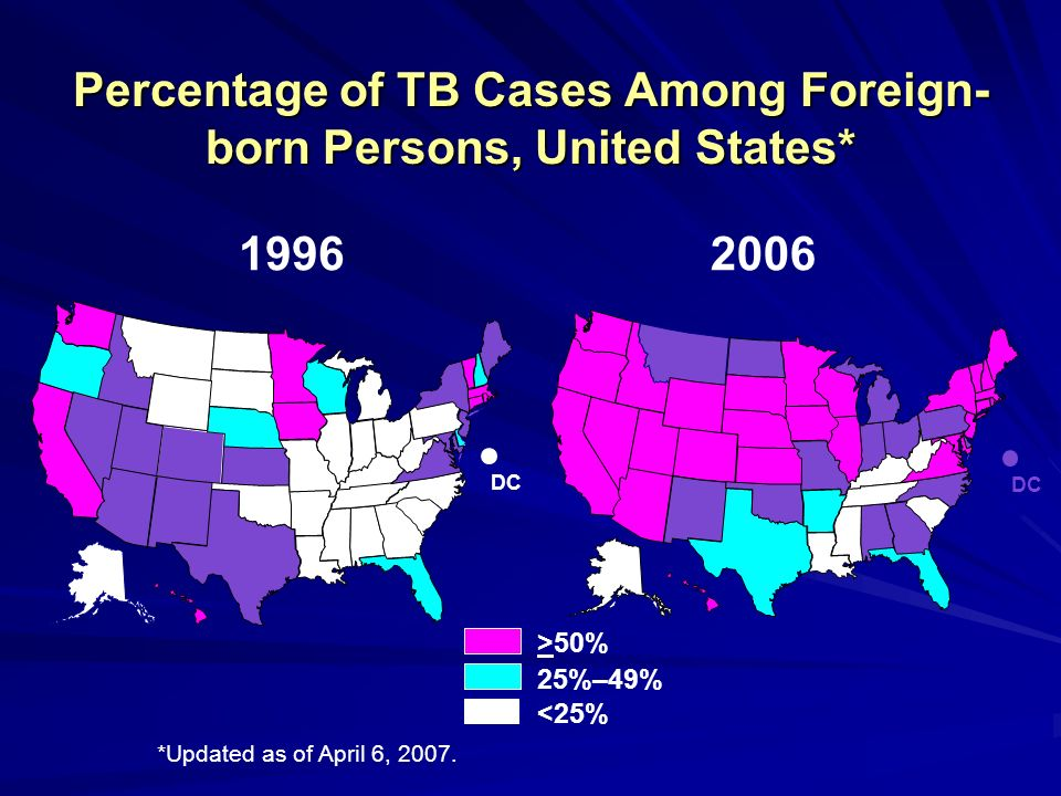 Percentage of TB Cases Among Foreign-born Persons, United States*