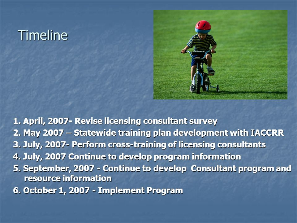 Timeline 1. April, 2007- Revise licensing consultant survey