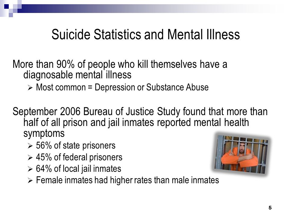 Suicide Statistics and Mental Illness