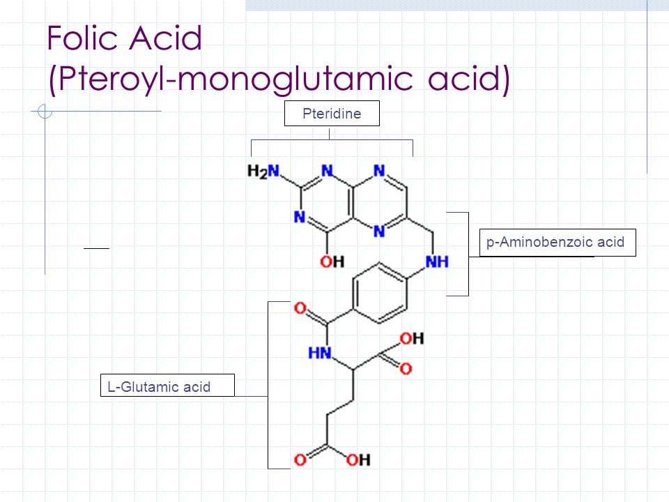Folic Acid (Pteroyl-monoglutamic acid)