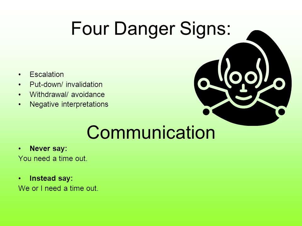 Four Danger Signs: Communication Escalation Put-down/ invalidation