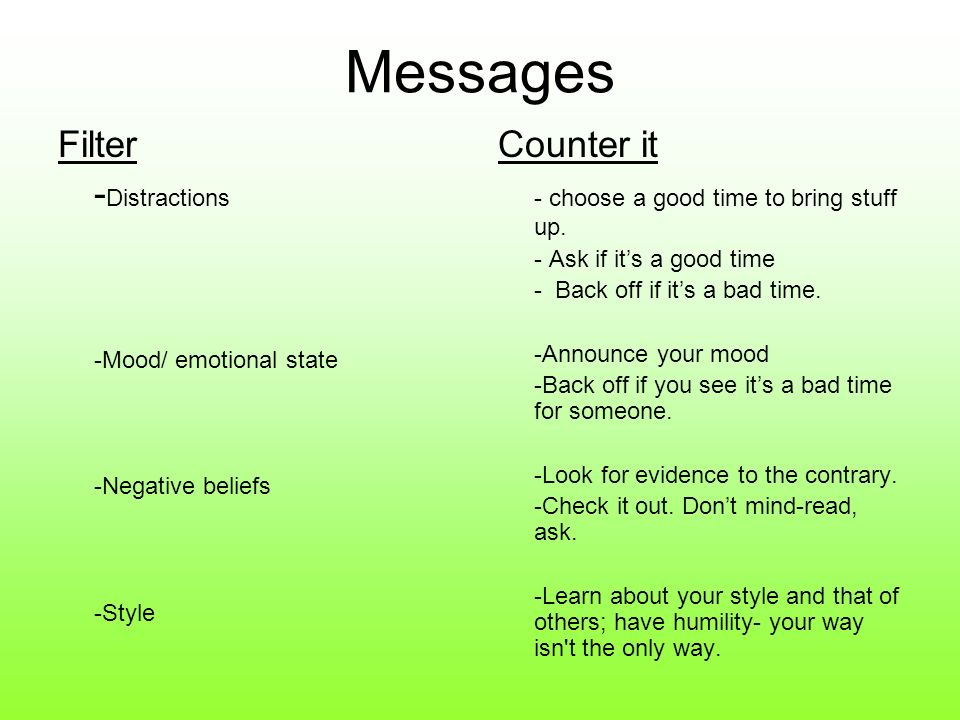 Messages Filter -Distractions Counter it
