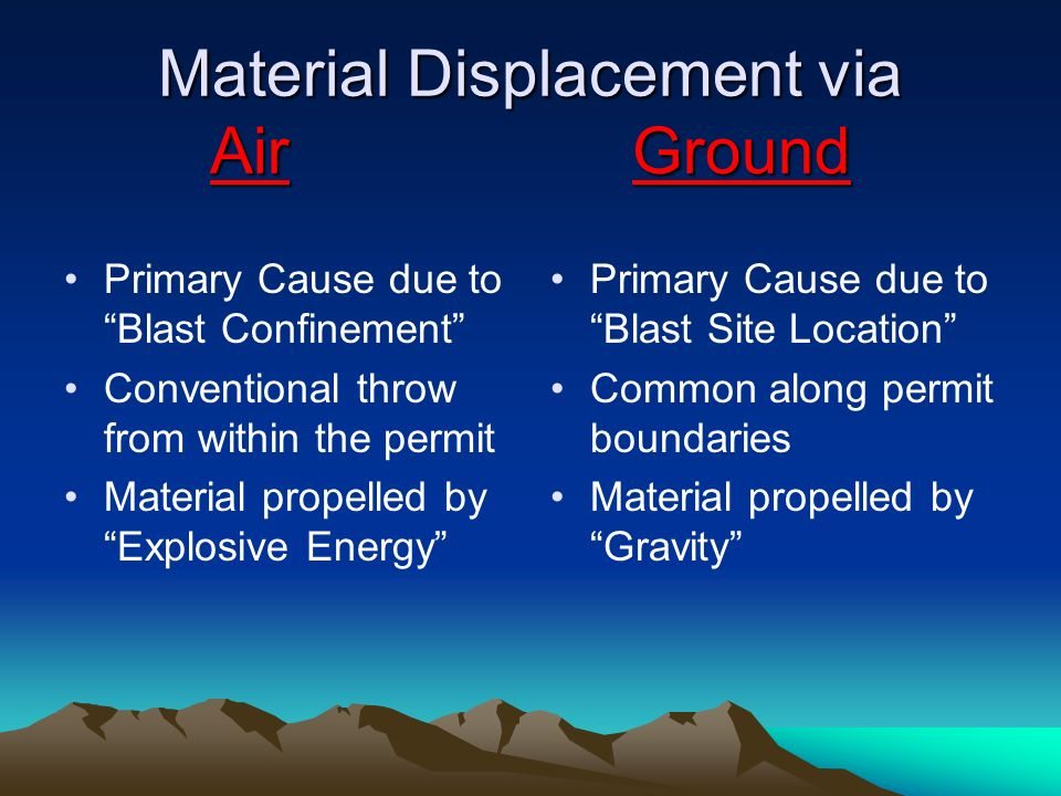 Material Displacement via Air Ground