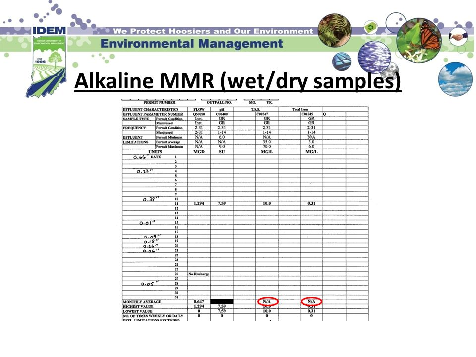 Alkaline MMR (wet/dry samples)