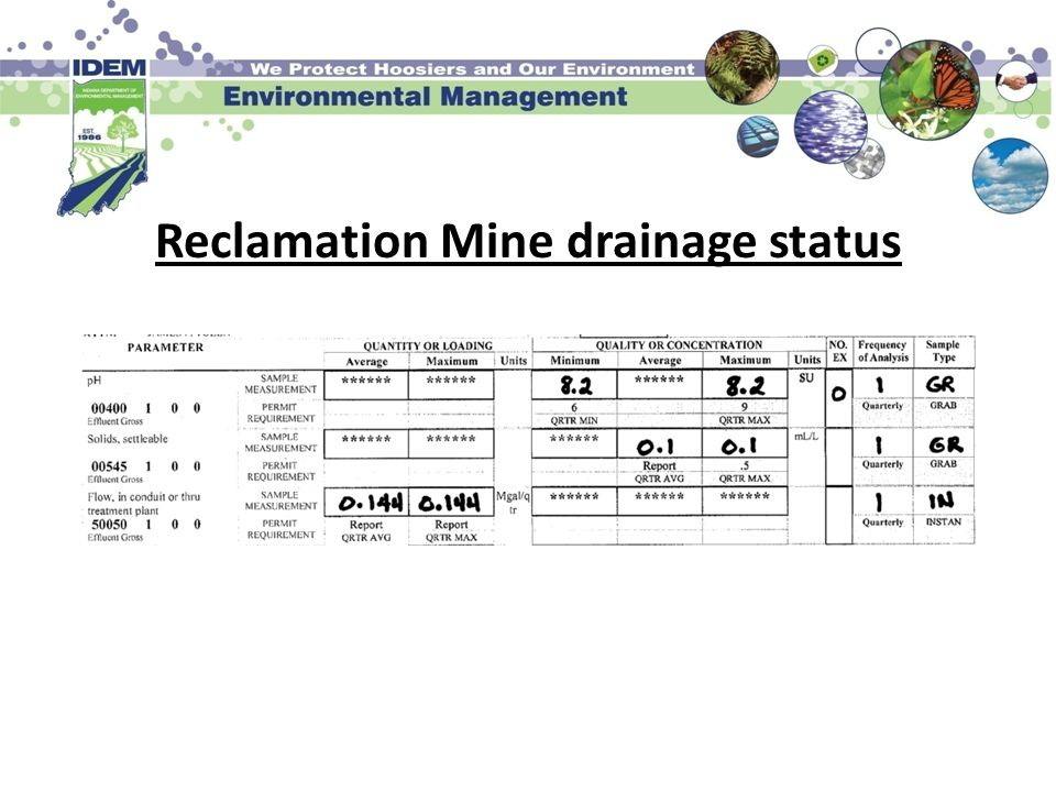 Reclamation Mine drainage status