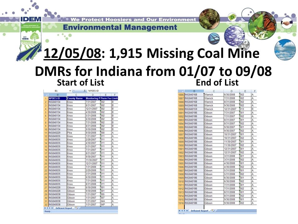 12/05/08: 1,915 Missing Coal Mine DMRs for Indiana from 01/07 to 09/08