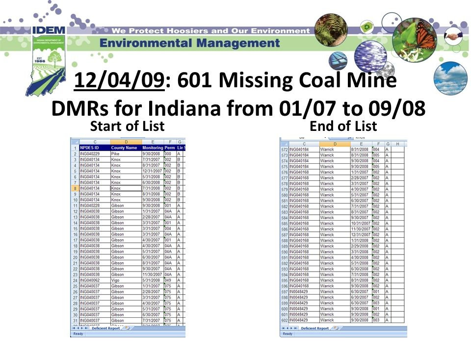 12/04/09: 601 Missing Coal Mine DMRs for Indiana from 01/07 to 09/08