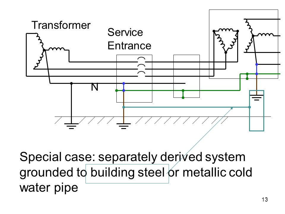 13 transformer service entrance n special case: separately derived system