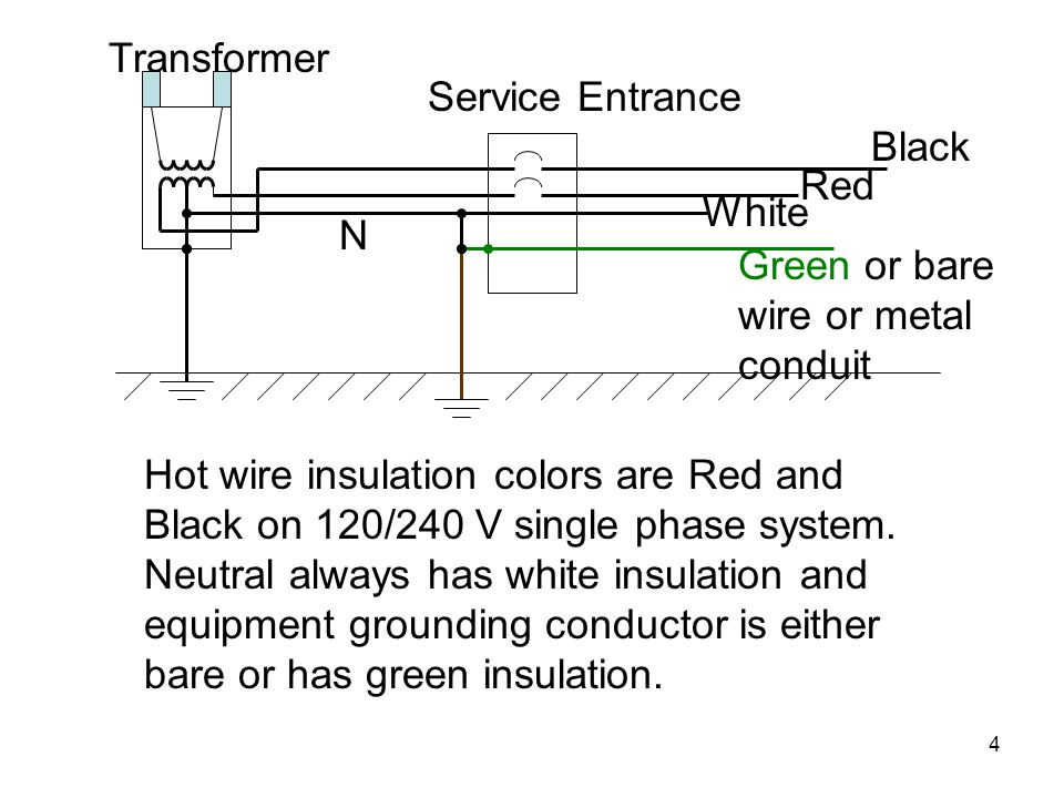 wiring and grounding ppt video online download rh slideplayer com Black Green White Power Connector Black Green White Power Connector