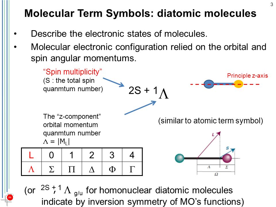 Electronic spectroscopy ppt video online download 2s 1l molecular term symbols diatomic molecules urtaz Images