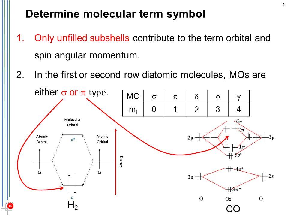 Electronic spectroscopy ppt video online download determine molecular term symbol urtaz Images