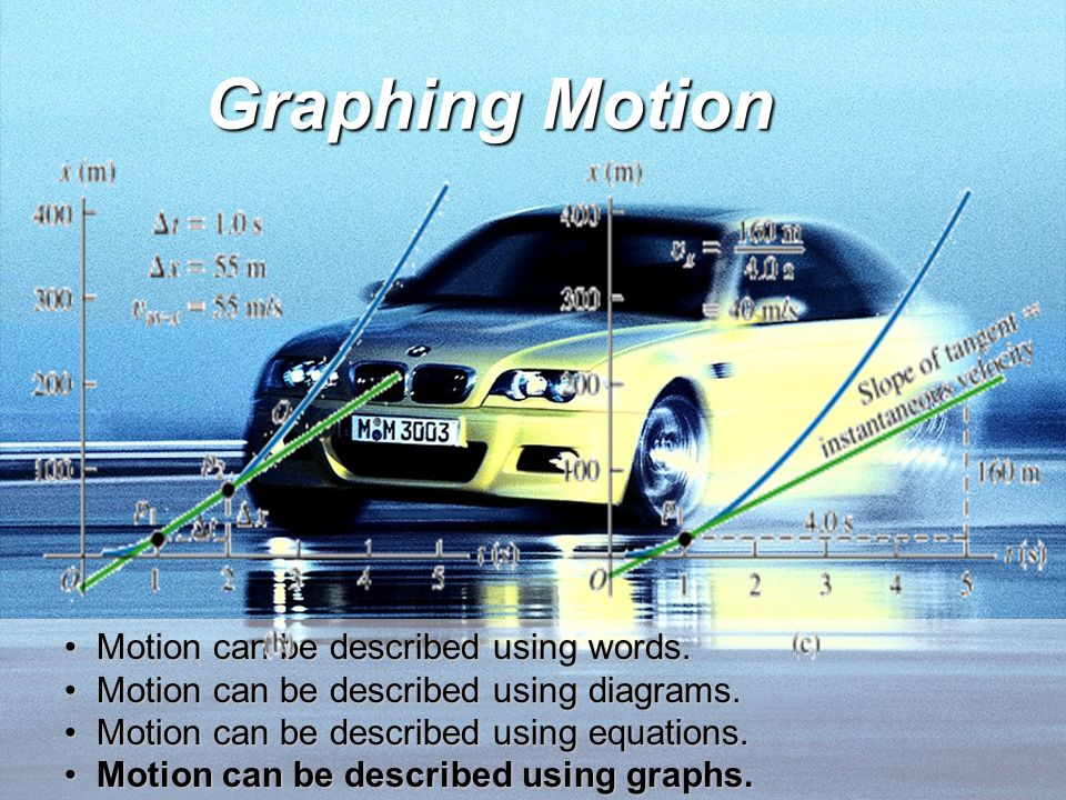 Graphing Motion Motion can be described using words.