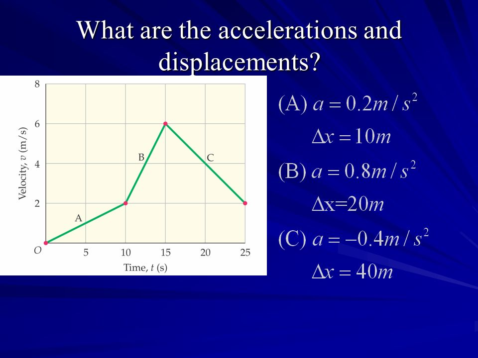What are the accelerations and displacements