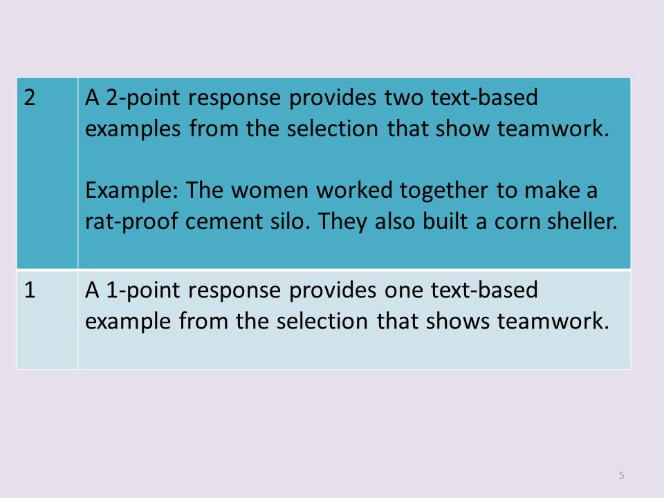 2 A 2-point response provides two text-based examples from the selection that show teamwork.