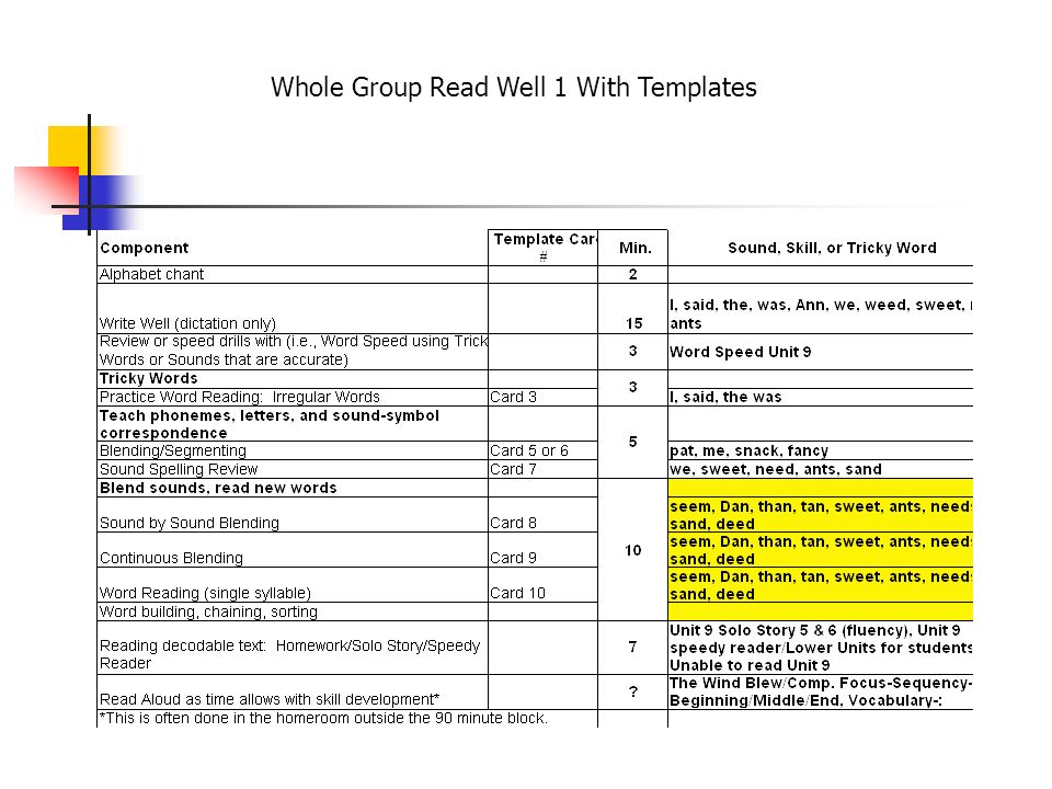 Whole Group Read Well 1 With Templates