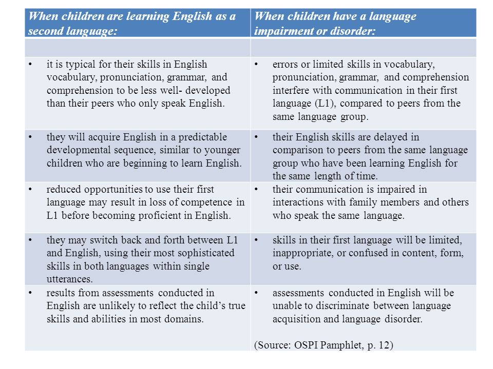 When children are learning English as a second language: