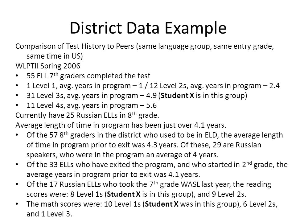District Data Example Comparison of Test History to Peers (same language group, same entry grade, same time in US)