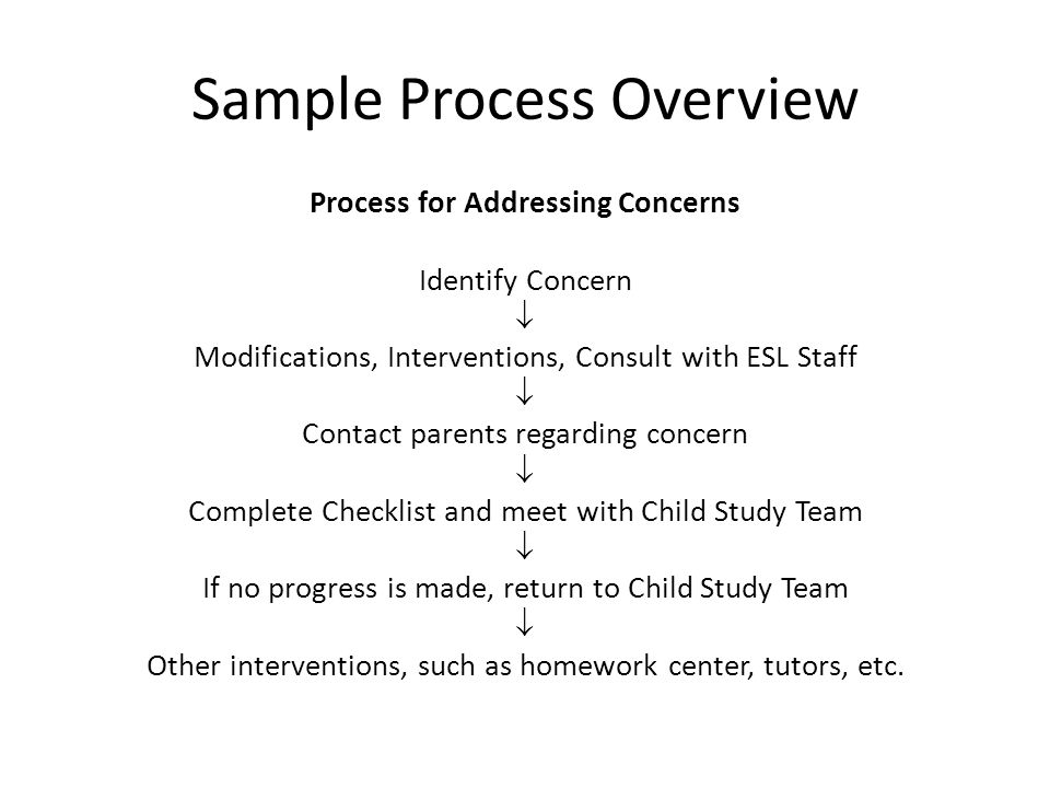 Sample Process Overview