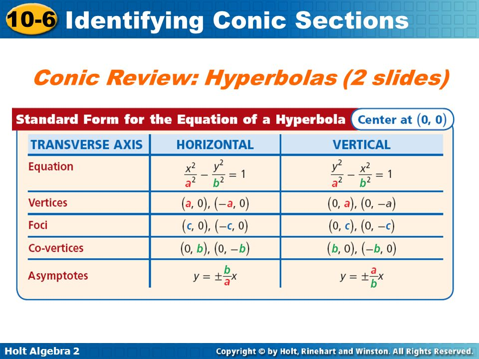 Conic Review: Hyperbolas (2 slides)