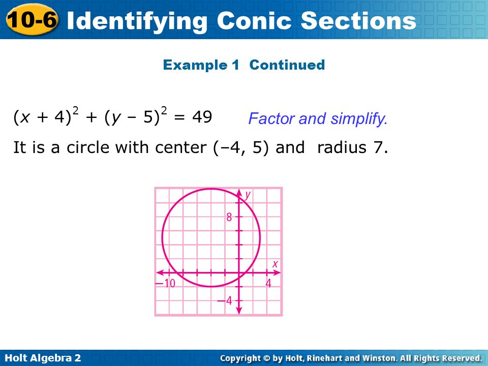 It is a circle with center (–4, 5) and radius 7.
