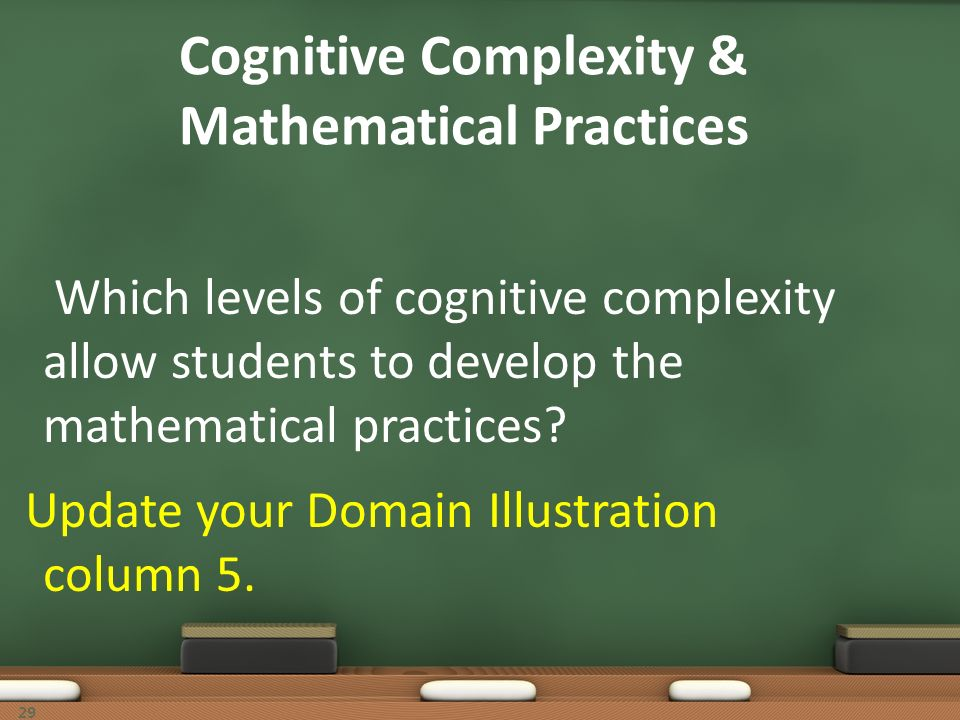 Cognitive Complexity & Mathematical Practices