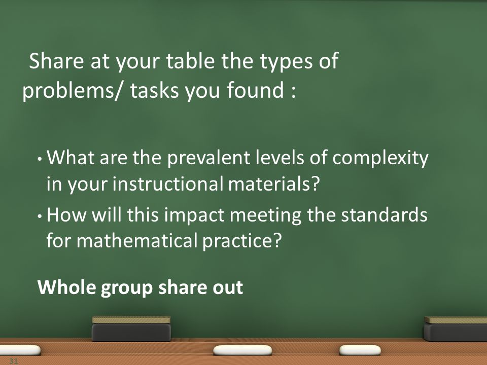 Share at your table the types of problems/ tasks you found :