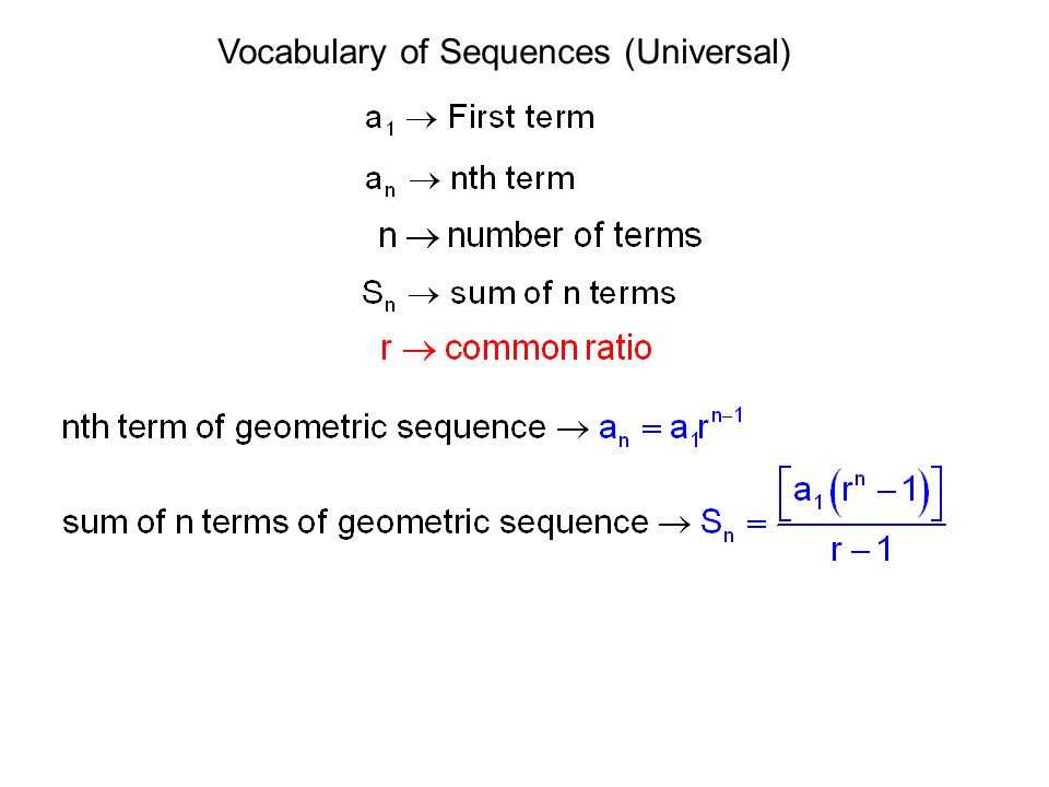 Vocabulary of Sequences (Universal)
