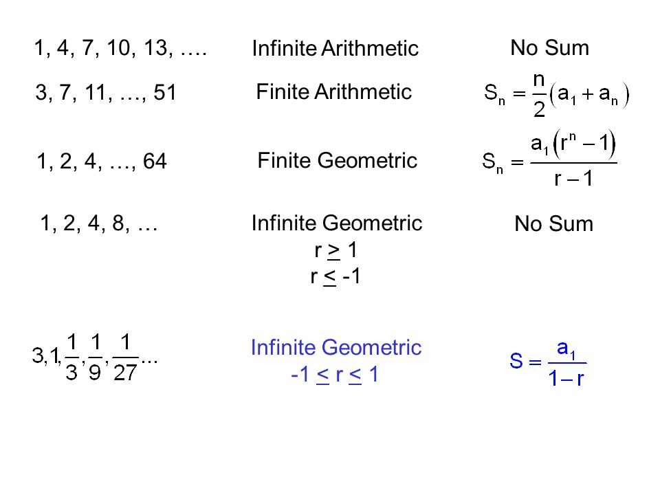 1, 4, 7, 10, 13, …. Infinite Arithmetic. No Sum. 3, 7, 11, …, 51. Finite Arithmetic. 1, 2, 4, …, 64.