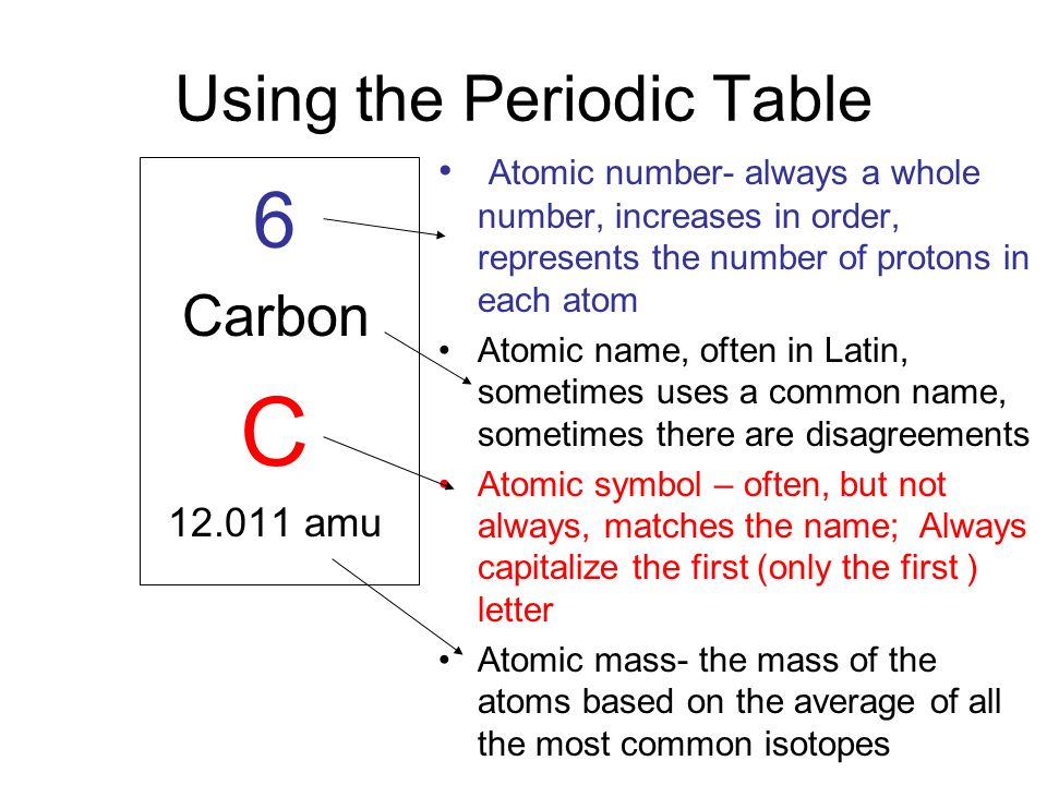 Using the periodic table ppt download using the periodic table urtaz Image collections