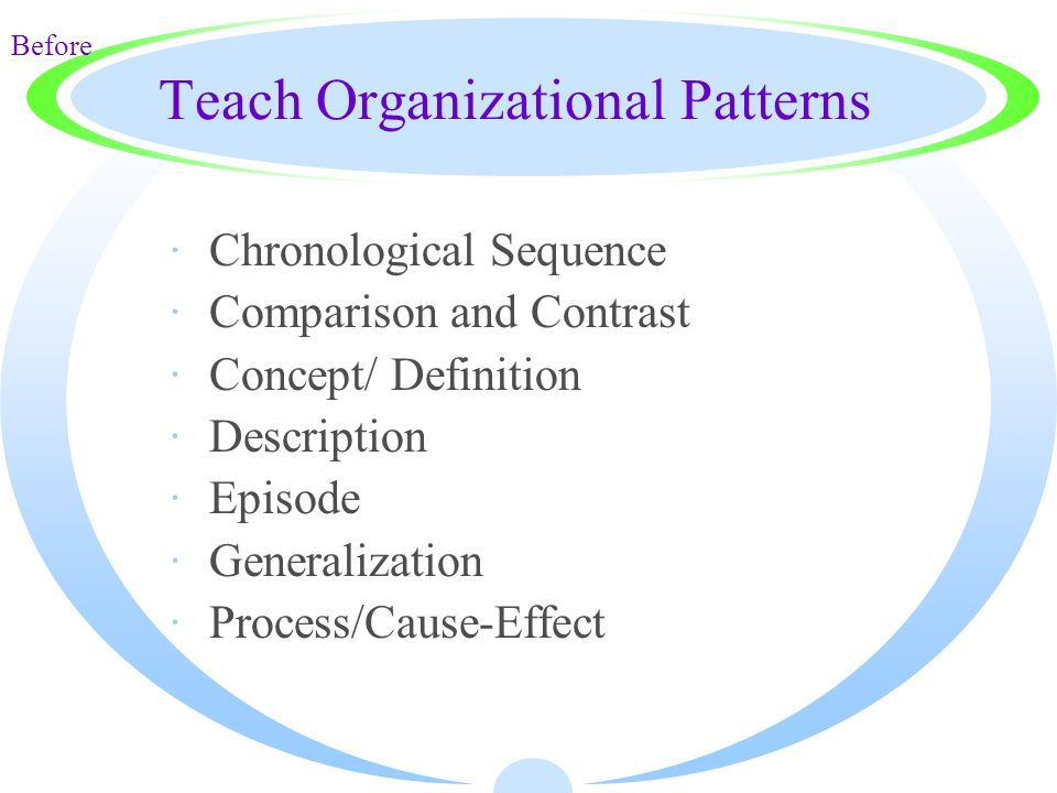Teach Organizational Patterns