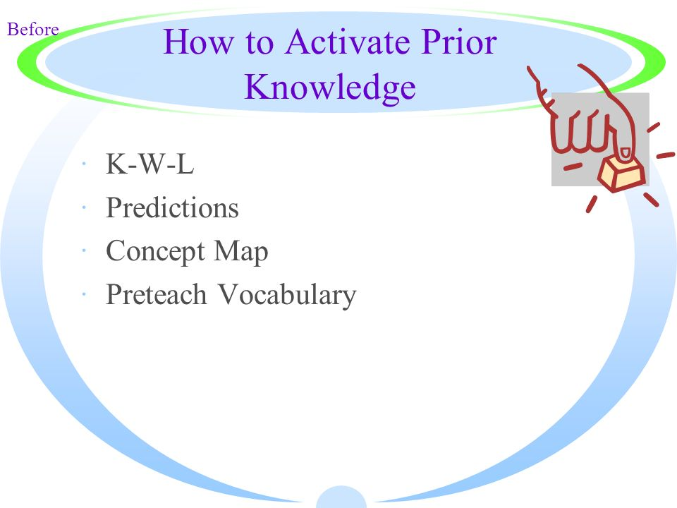How to Activate Prior Knowledge