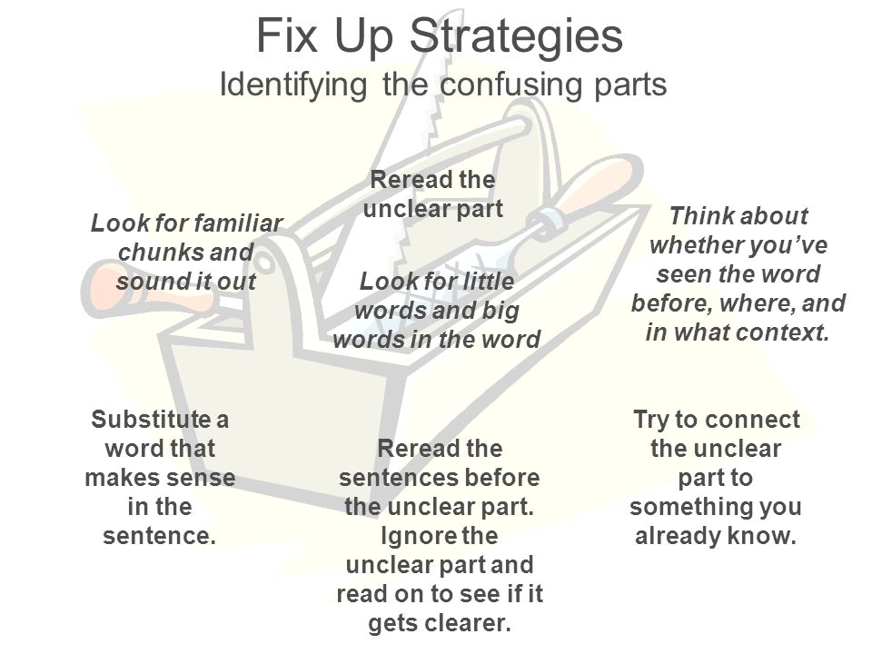 Fix Up Strategies Reread the unclear part