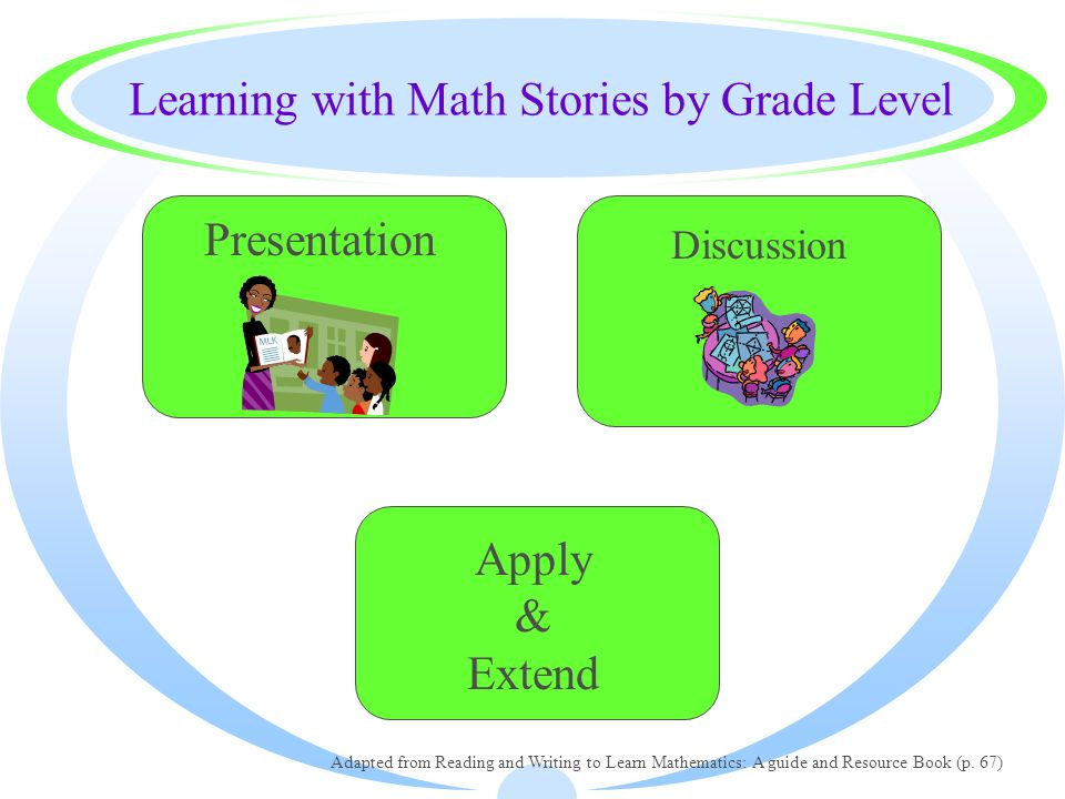 Learning with Math Stories by Grade Level