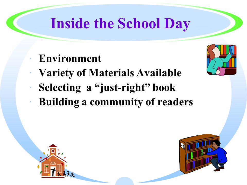 Inside the School Day Environment Variety of Materials Available