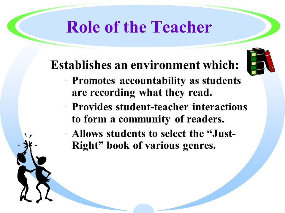Role of the Teacher Establishes an environment which: