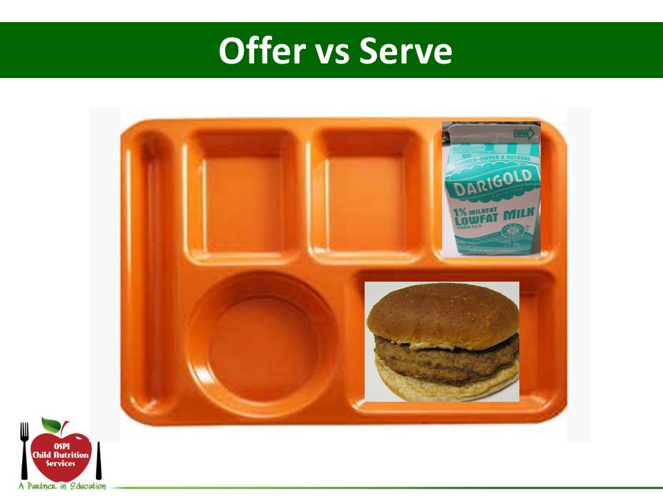 Offer vs Serve This student only selects the burger and milk
