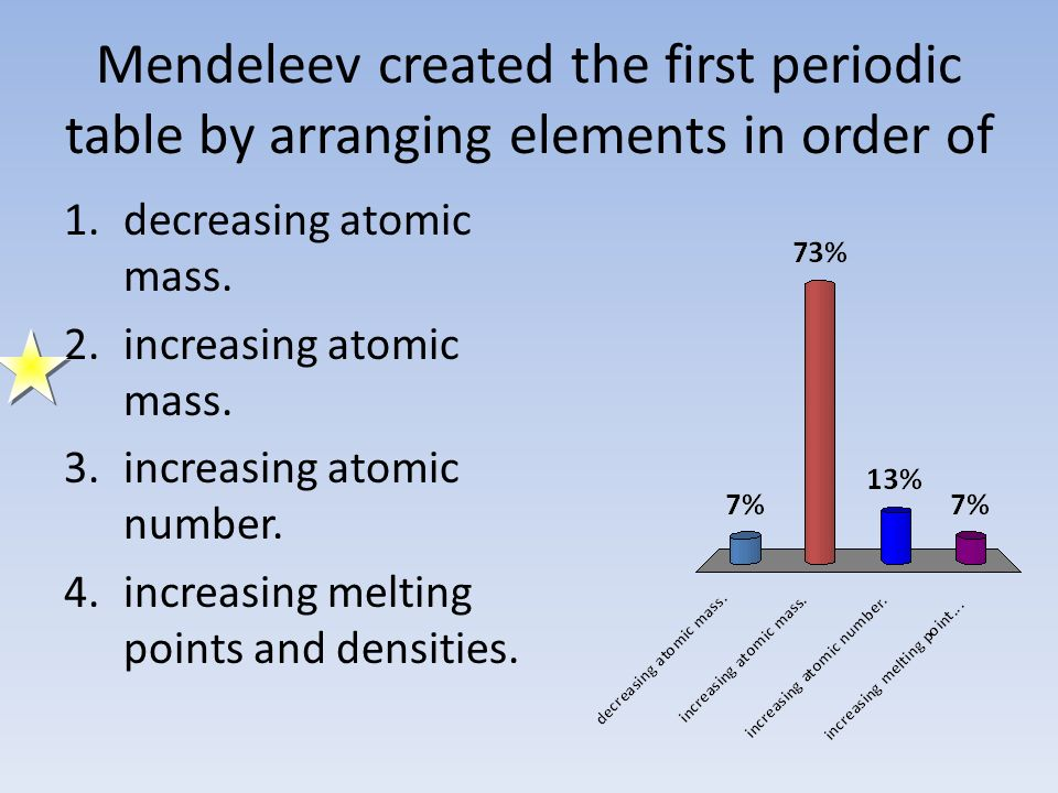 Chapter 9 elements the periodic table ppt video online download mendeleev created the first periodic table by arranging elements in order of urtaz Images